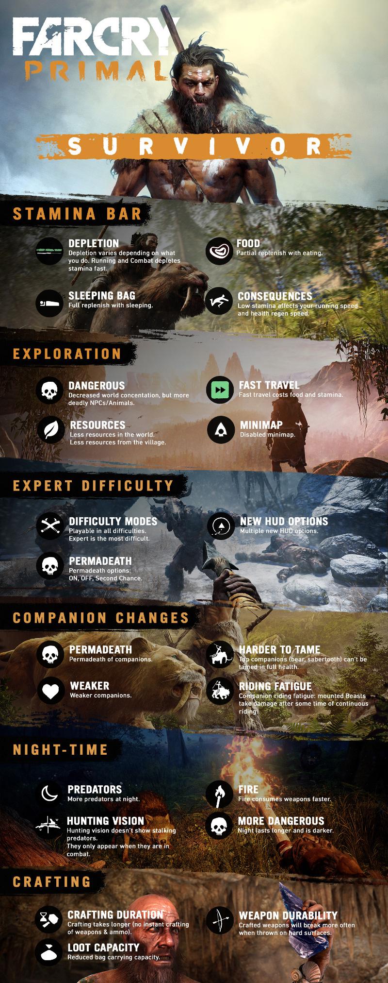 Far-Cry-Primal-Survival